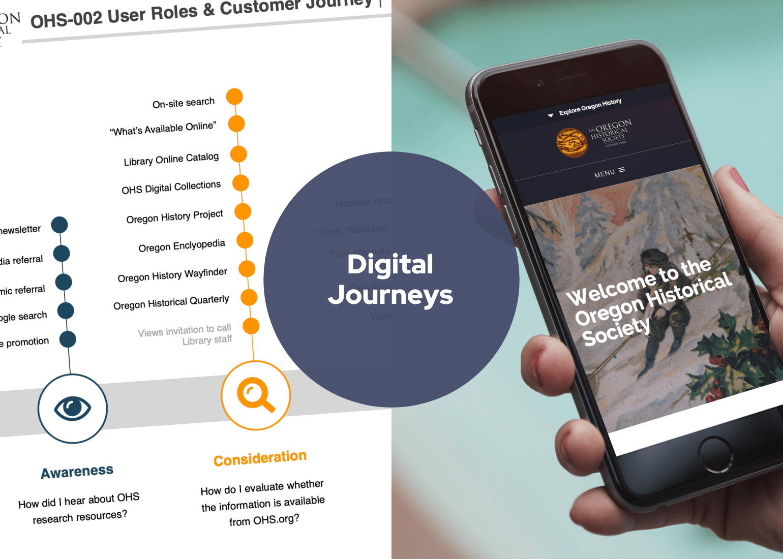 Digital Journeys. Customer journey map. iPhone with view of Oregon Historical Society website.