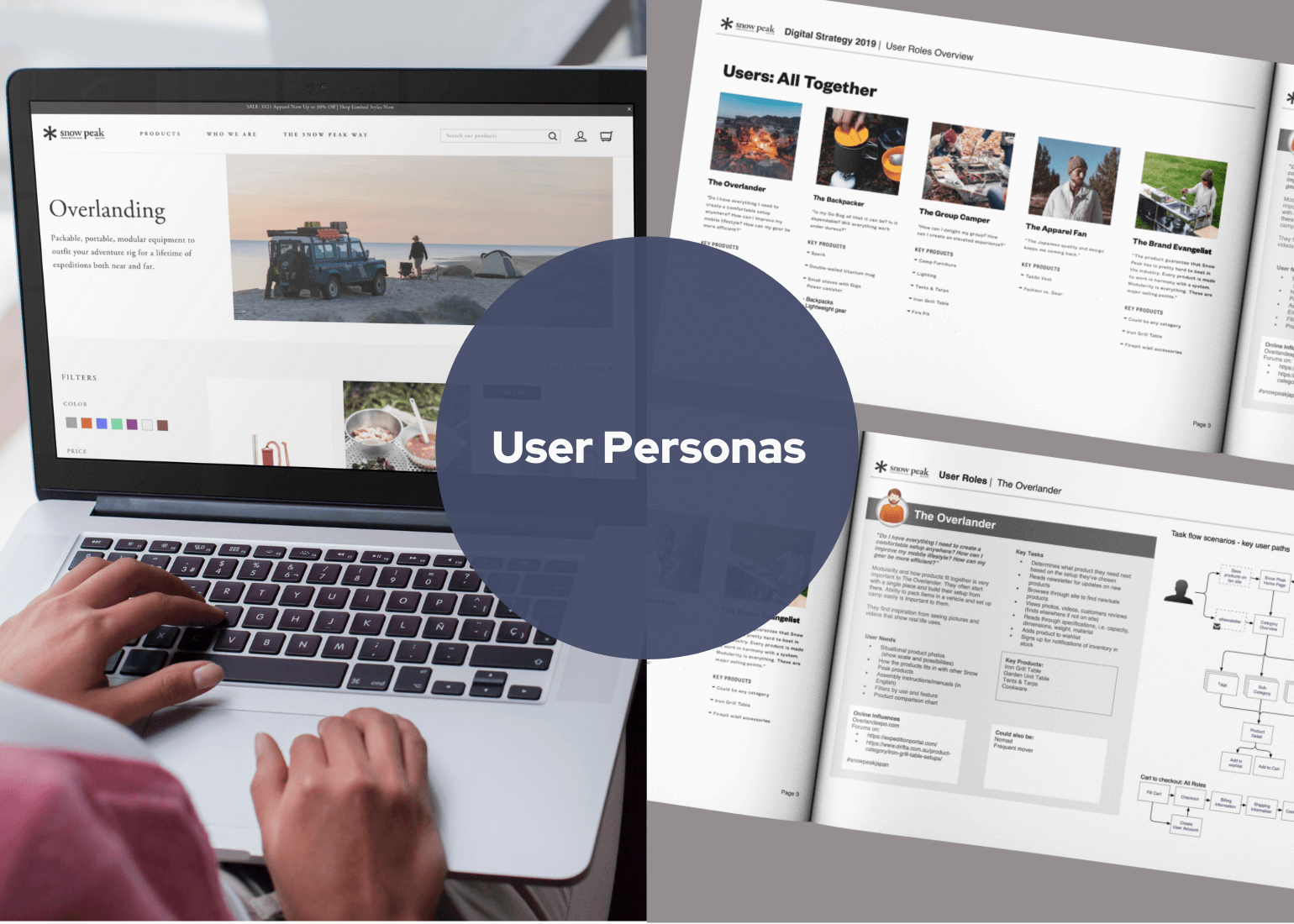 User Personas. Hands on laptop, with view of online store. User personas.